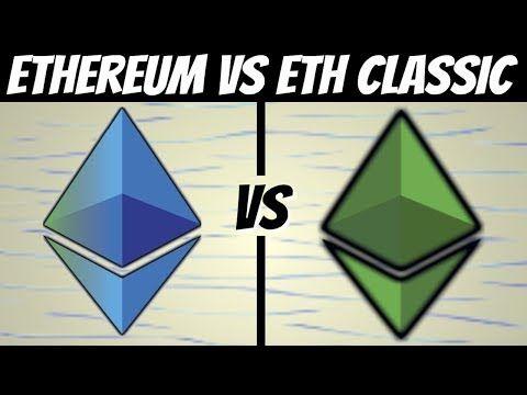 Cryptocurrency market cap development
