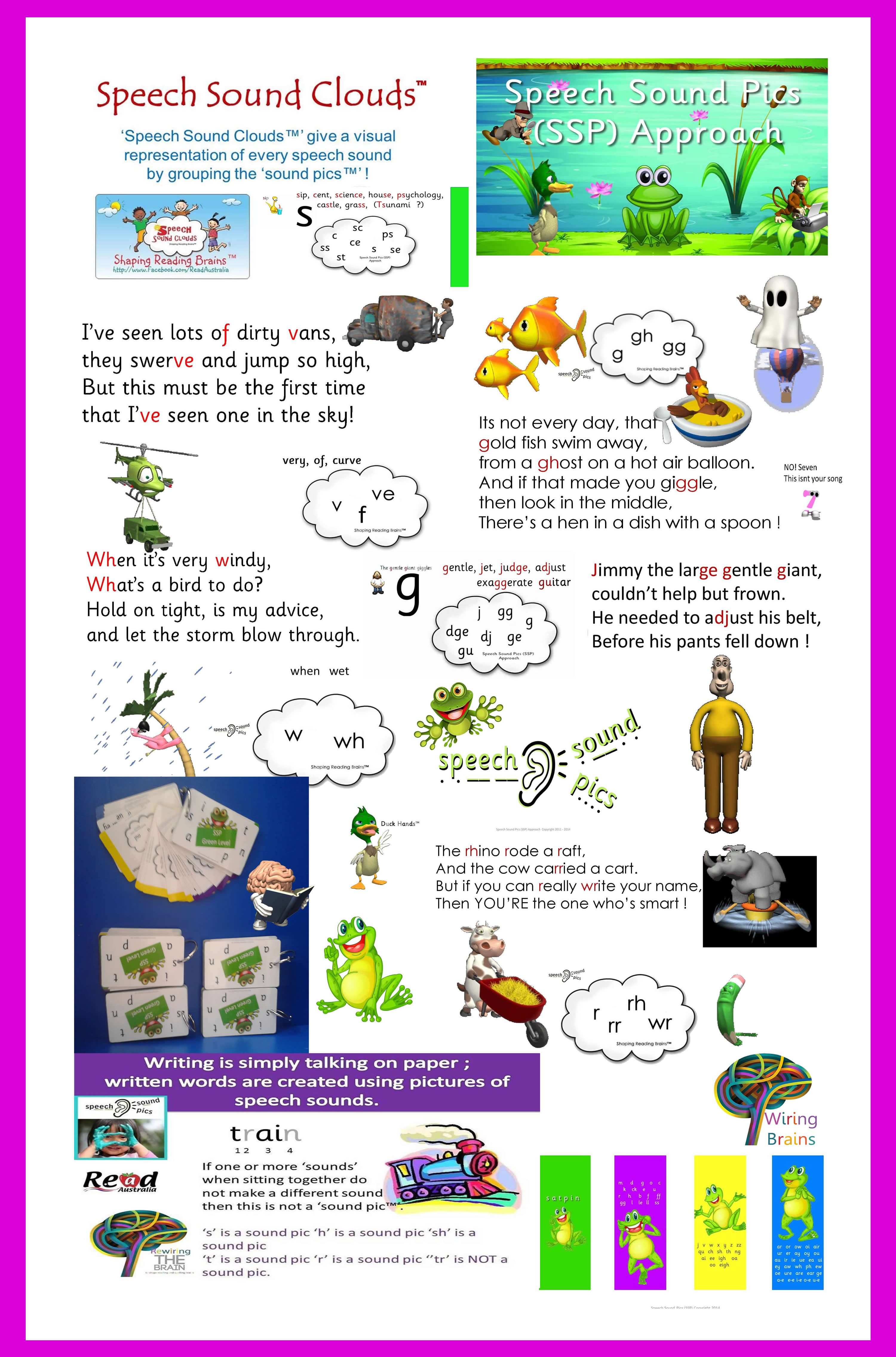 Jolly Phonics Ure Action Learning How To Read