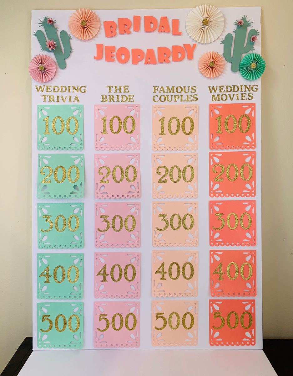 Fiesta cactus bridal shower jeopardy game