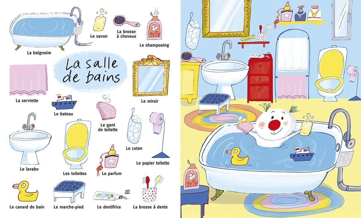 Fresh What Does Salle De Bains In English