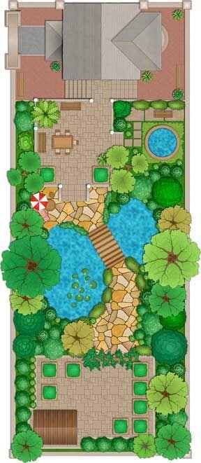 landscape design plan Bbb Pinterest Plans, Jardins et Plan jardin