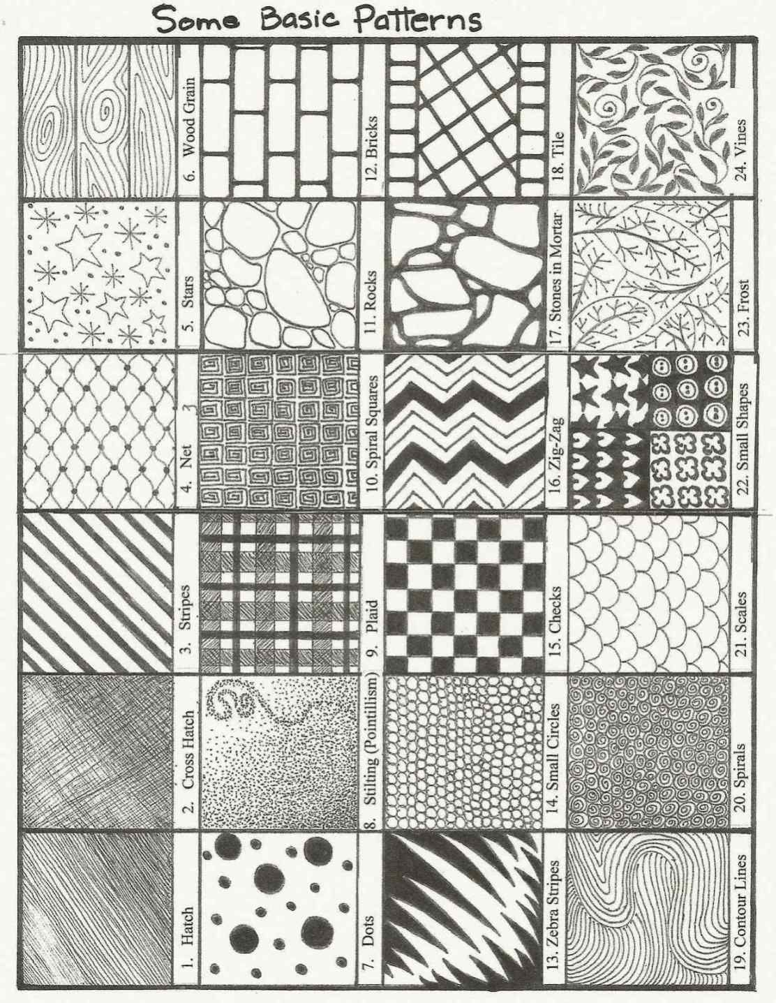 20 Awesome Designs To Draw Patterns Easy Ideas Prekhome Easy Patterns To Draw Cool Patterns To Draw Pattern Design Drawing,Bedroom Simple Ceiling Design With Cement