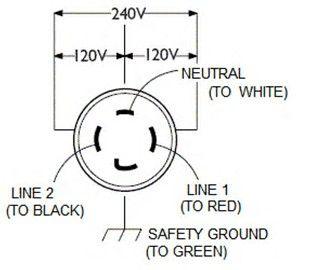 wiring diagram for 240v outlet wiring image wiring 240v plug wiring diagram jodebal com on wiring diagram for 240v outlet