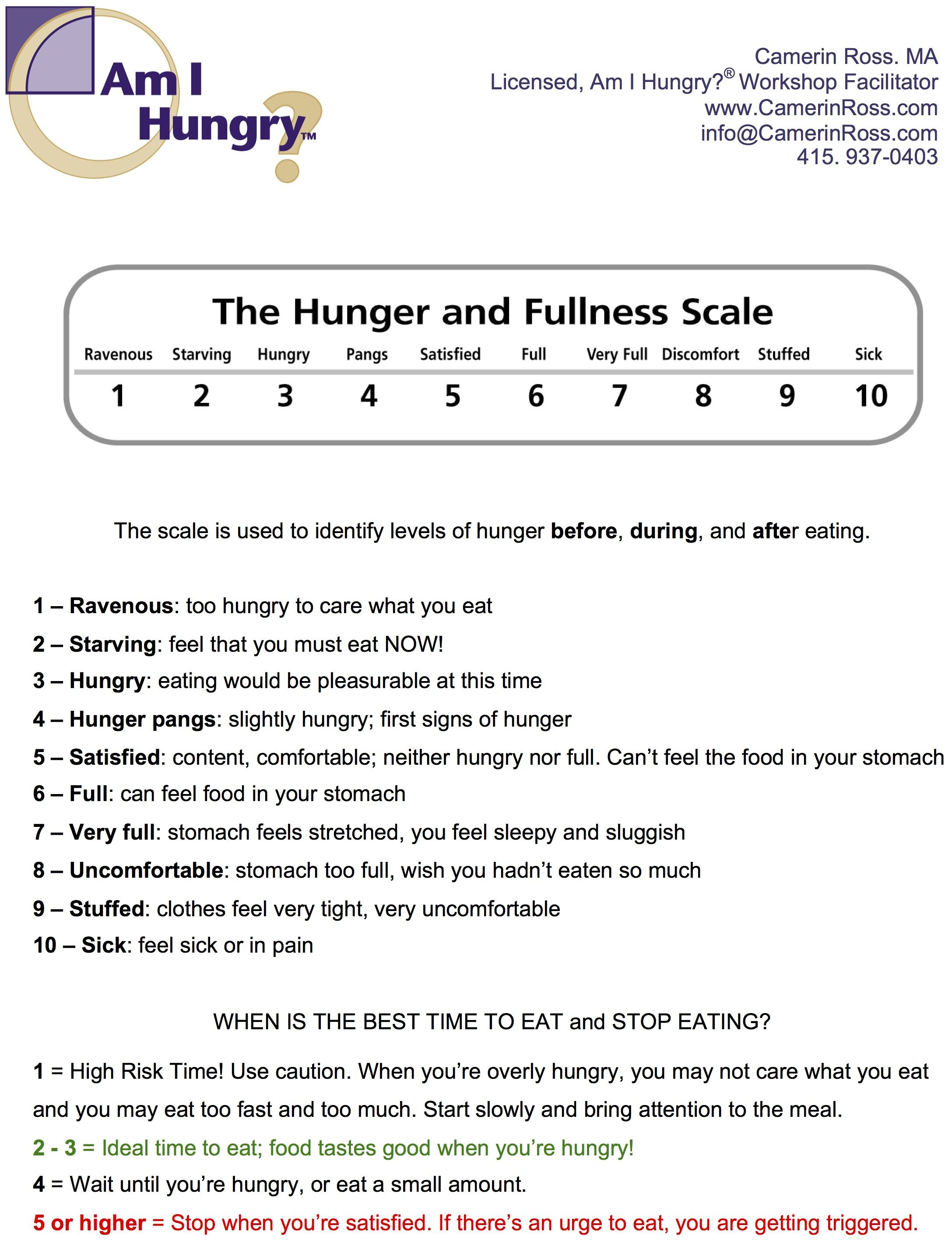Pin On Intuitive Eating Mindful Eating