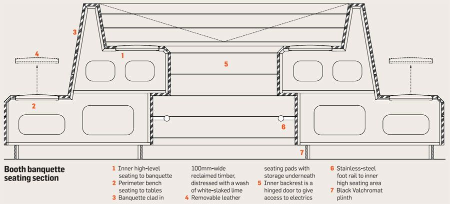 Graphic Standards For Architectural Cabinetry Furniture Details