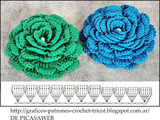 Crochet Flower Diagram Rose Radio Wiring Diagram