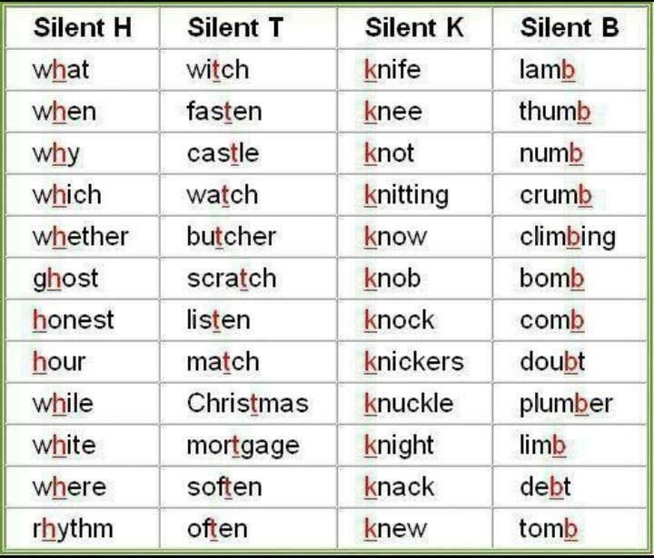 Silent Letters In English Books Pinterest Englisch Lernen
