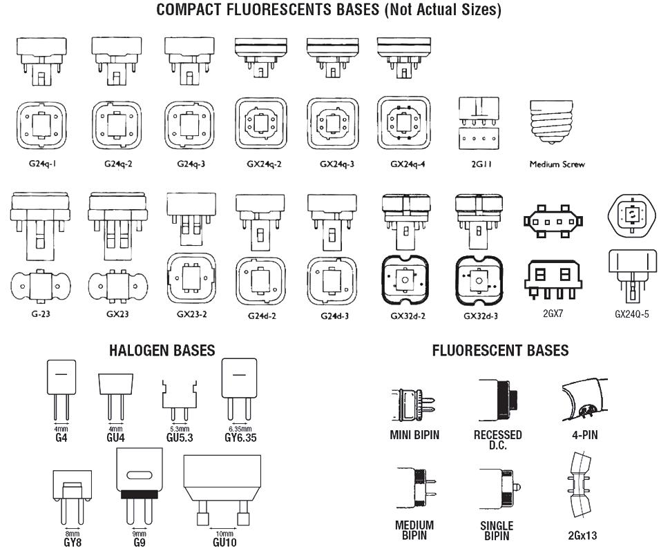 Http Www Donsbulbs Com Bulbs G623 L Ge1976nov 02 Jpg Bulb Types Of Lighting Type Chart