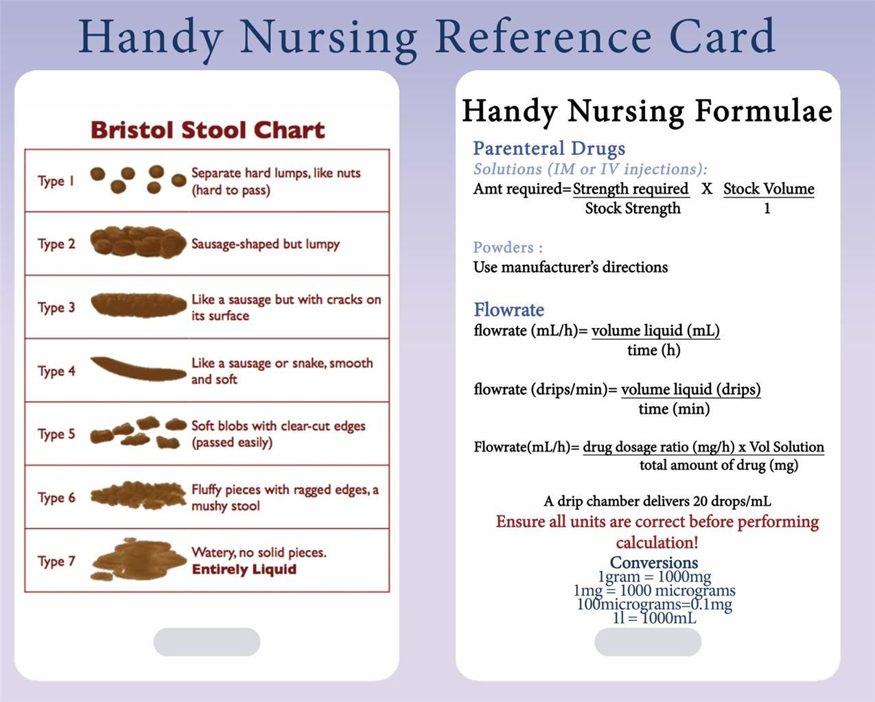 Image result for bristol stool chart pdf   Reference cards ...