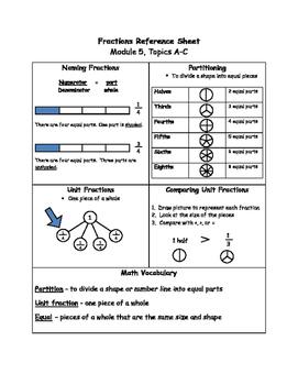 38+ Latest fraction vocabulary worksheet Useful