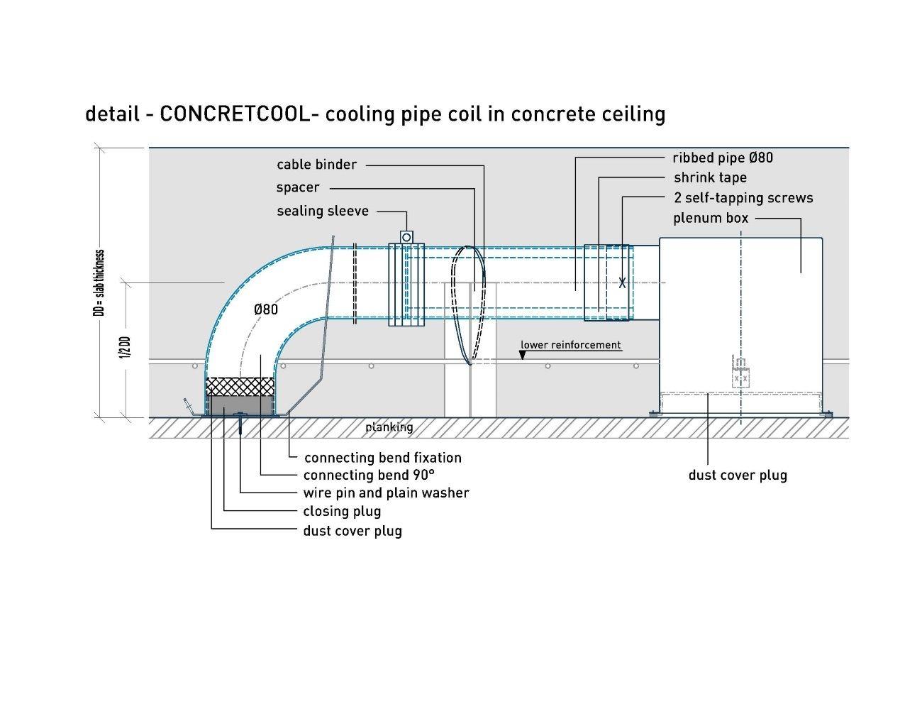 Concrete Core Cooling Concretcool Kiefer Luft Und Klimatechnik Concrete Energy Efficient Homes Concrete Ceiling