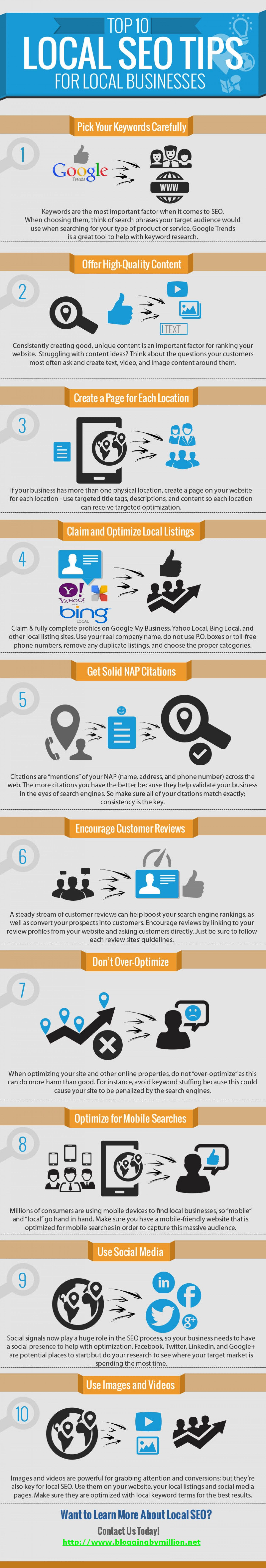 Top 10 Local Seo Tips For Local Businesses Local Seo Seo Tips