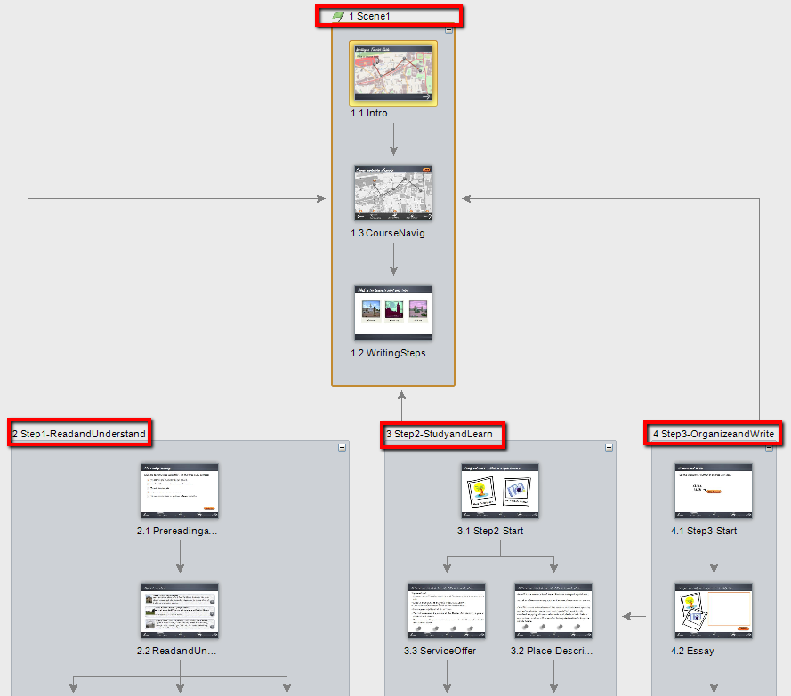 10 Great Tools for Storyboarding Instructional design