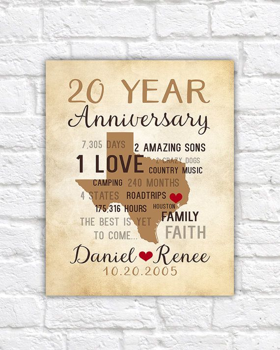 The Best 20th Wedding Anniversary Gifts Finder Com >> What To Get Your Husband For 20th Wedding Anniversary   deweddingjpg.com