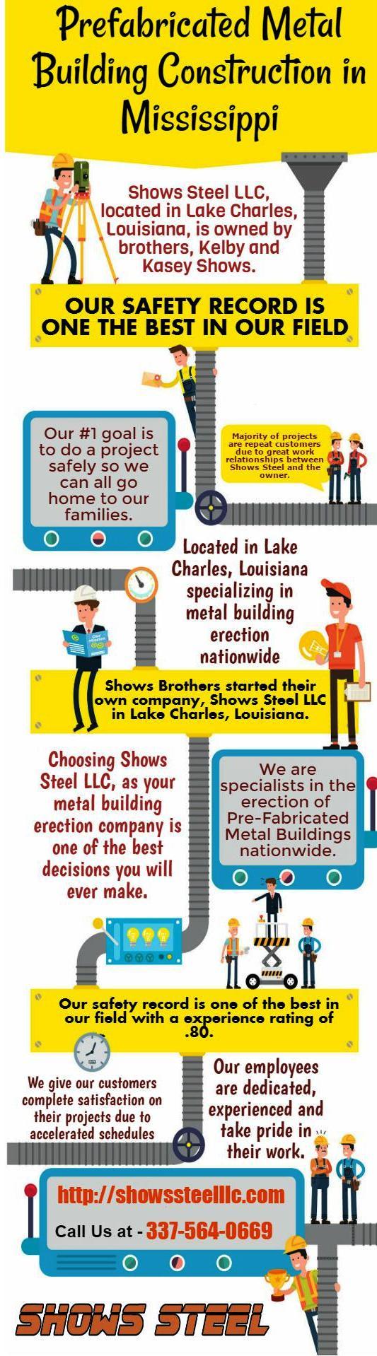 Prefabricated Steel & Metal Building Company in