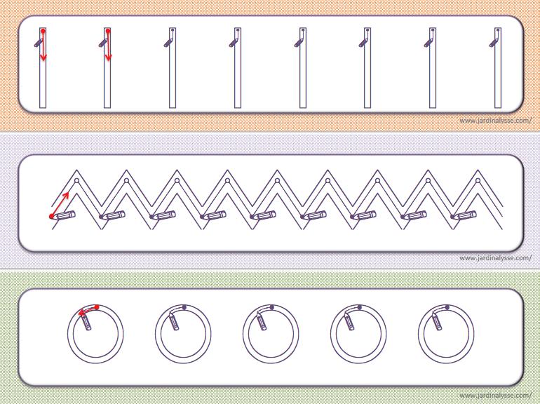 Graphisme cycle 1 le jardin d 39 alysse graphisme for Le jardin graphique