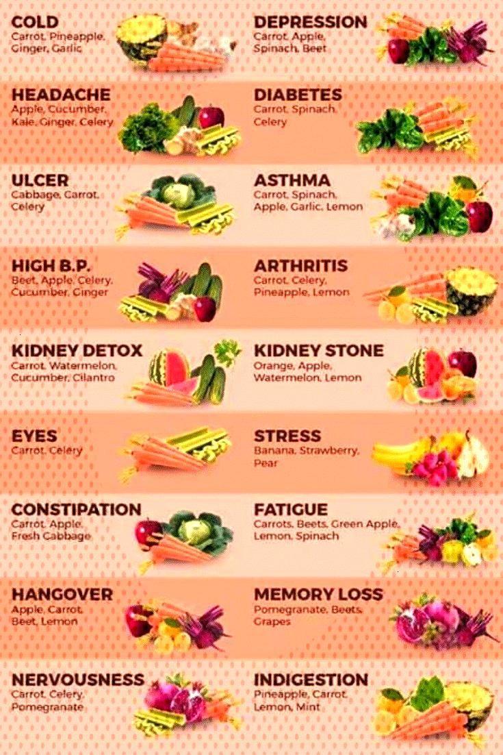 #strawberries #servingsize #delishcom #including #surprised #calories #banana12 #gathered #oranges #...