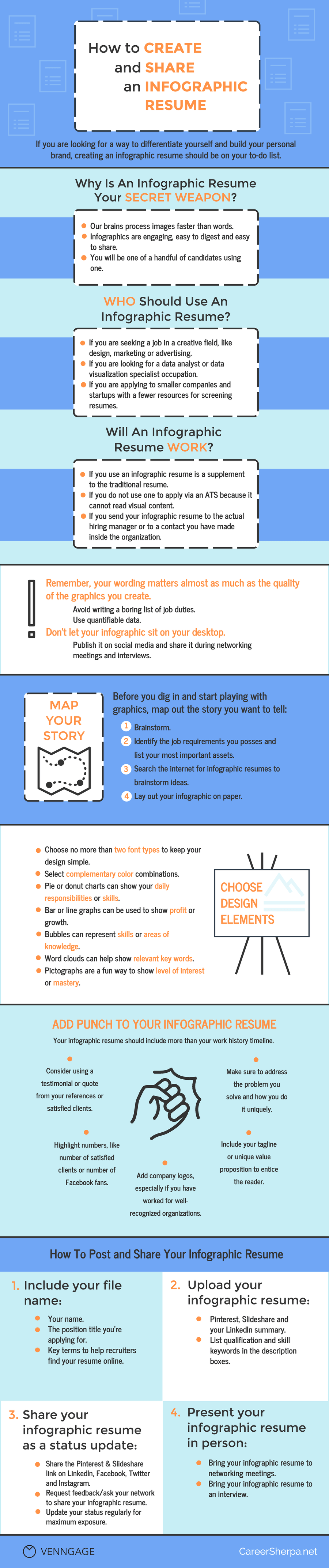 Guidelines For A Resume Cool The Right Way To Use Your Infographic Resume  Infographic Resume