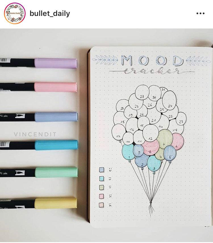 How to Start A Bullet Journal: The Spreads You Must Create