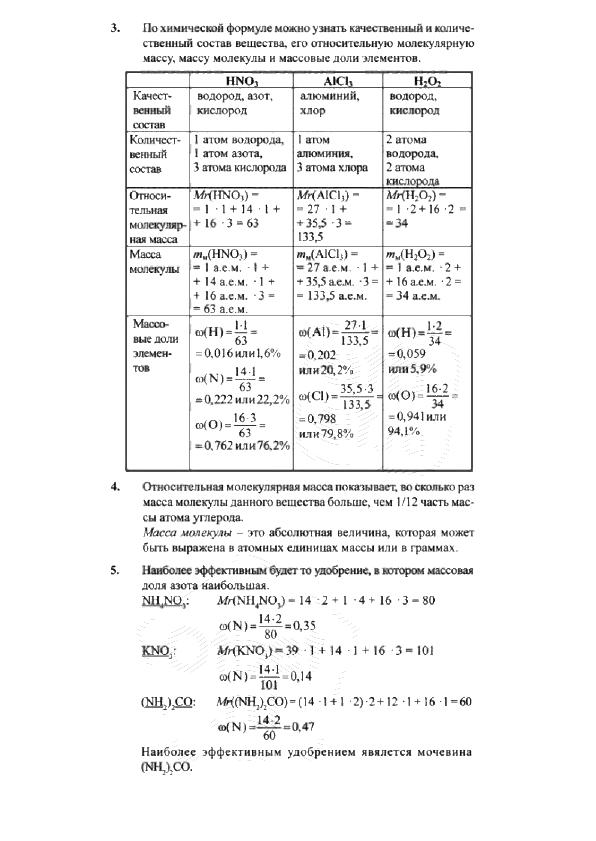 Списывай.ру химия 8 класс новошинский
