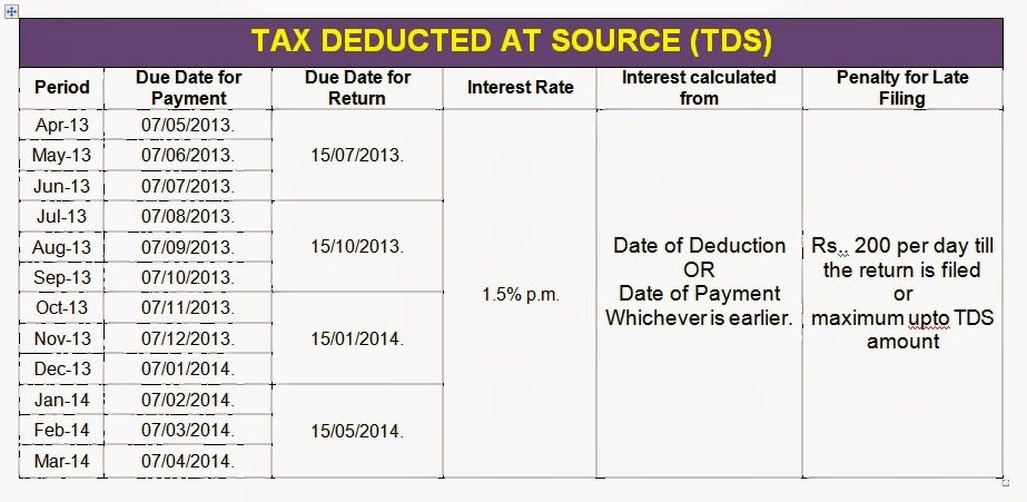 86c6e51513dad807f3df6f8137390265 - How Long To Get Tax Refund Direct Deposit 2014