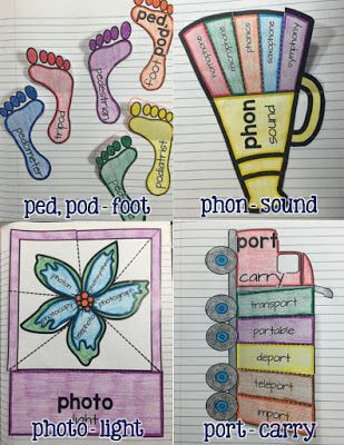 Interactive Vocabulary Notebooks | Vocabulary notebook, Template and ...