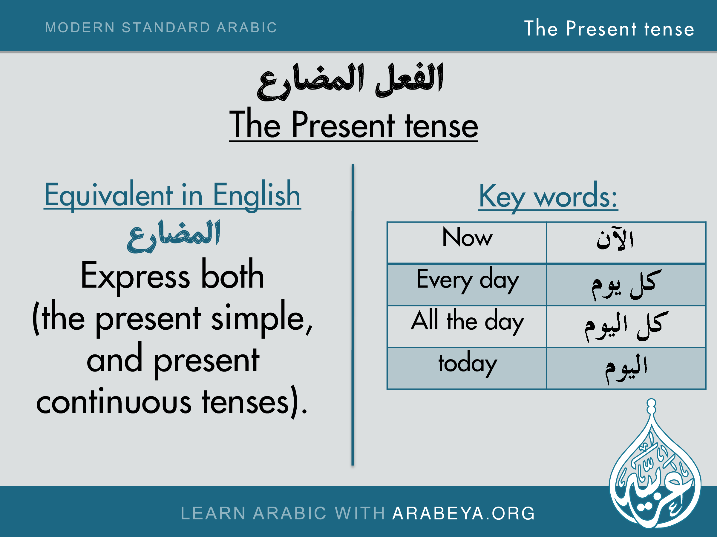 Equivalent In English Amp Key Words Of The Present Tense