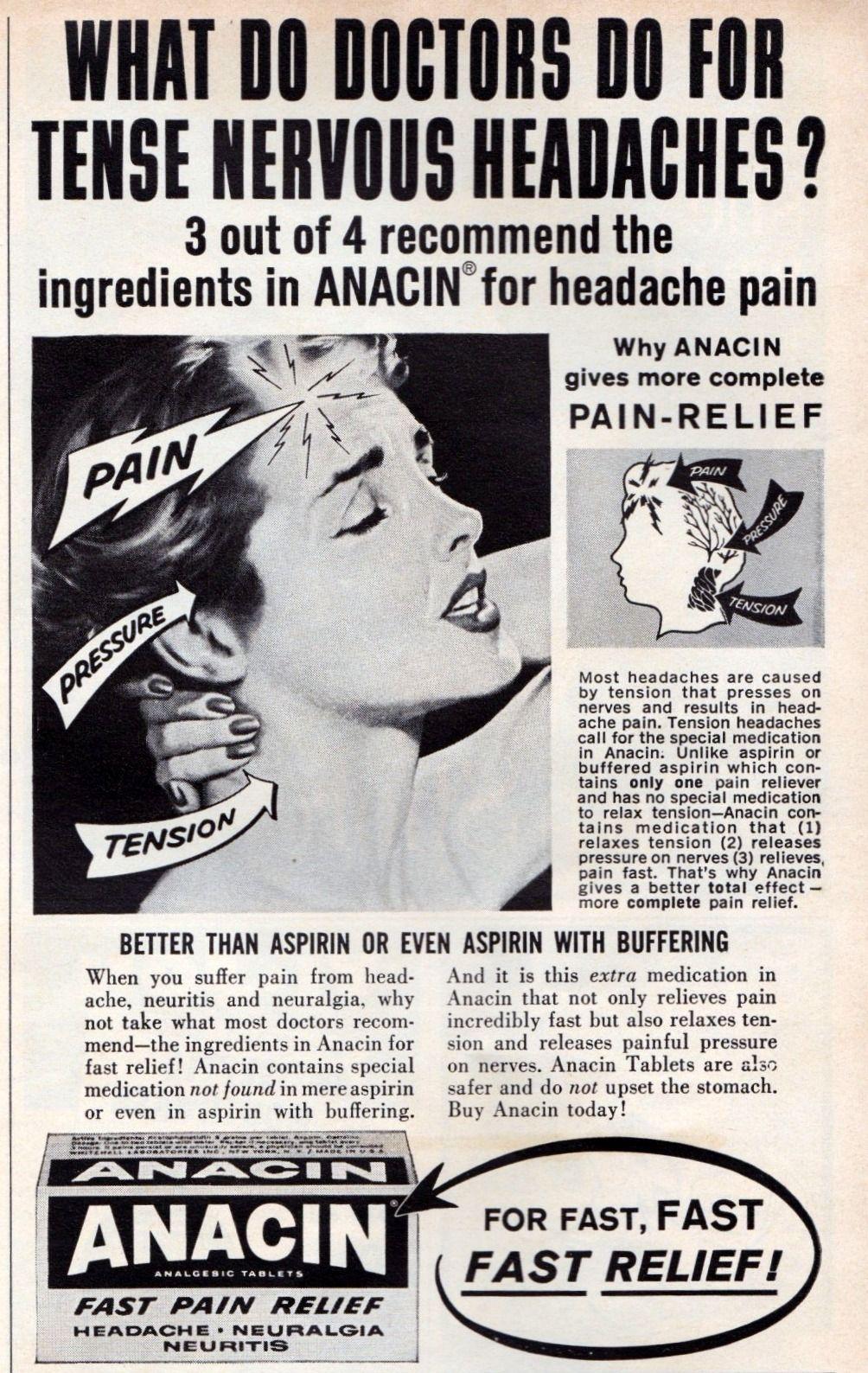 Anacin | Old Healthcare Marketing