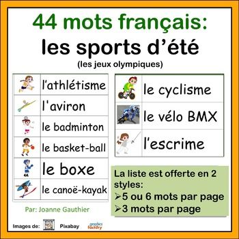 Les Sports D Ete French Vocabulary Word Wall For Summer Games Vocabulary Word Walls French Vocabulary Word Wall