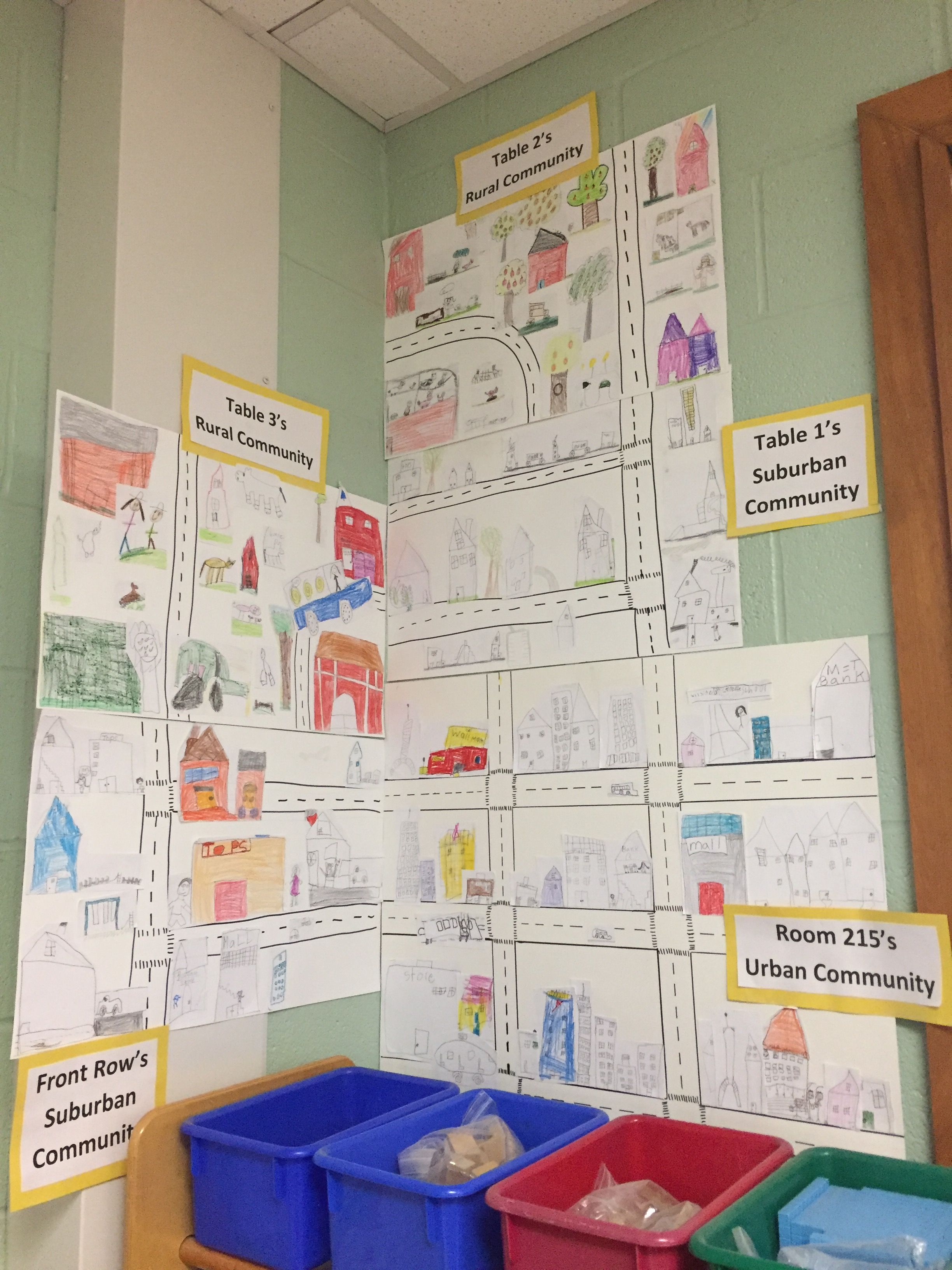 Urban Rural And Suburban Community Class Project In A