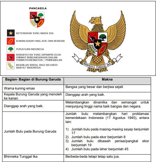 Download Soal Cpns Dan Kunci Jawaban 2018