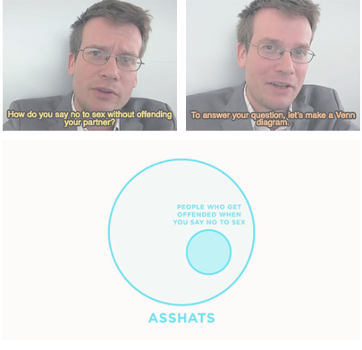 Other Than His Books John Greens Venn Diagrams Are Another Great