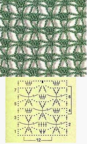 20 Patrones de Puntos Crochet Calados   Puntos crochet, Patrones de ...