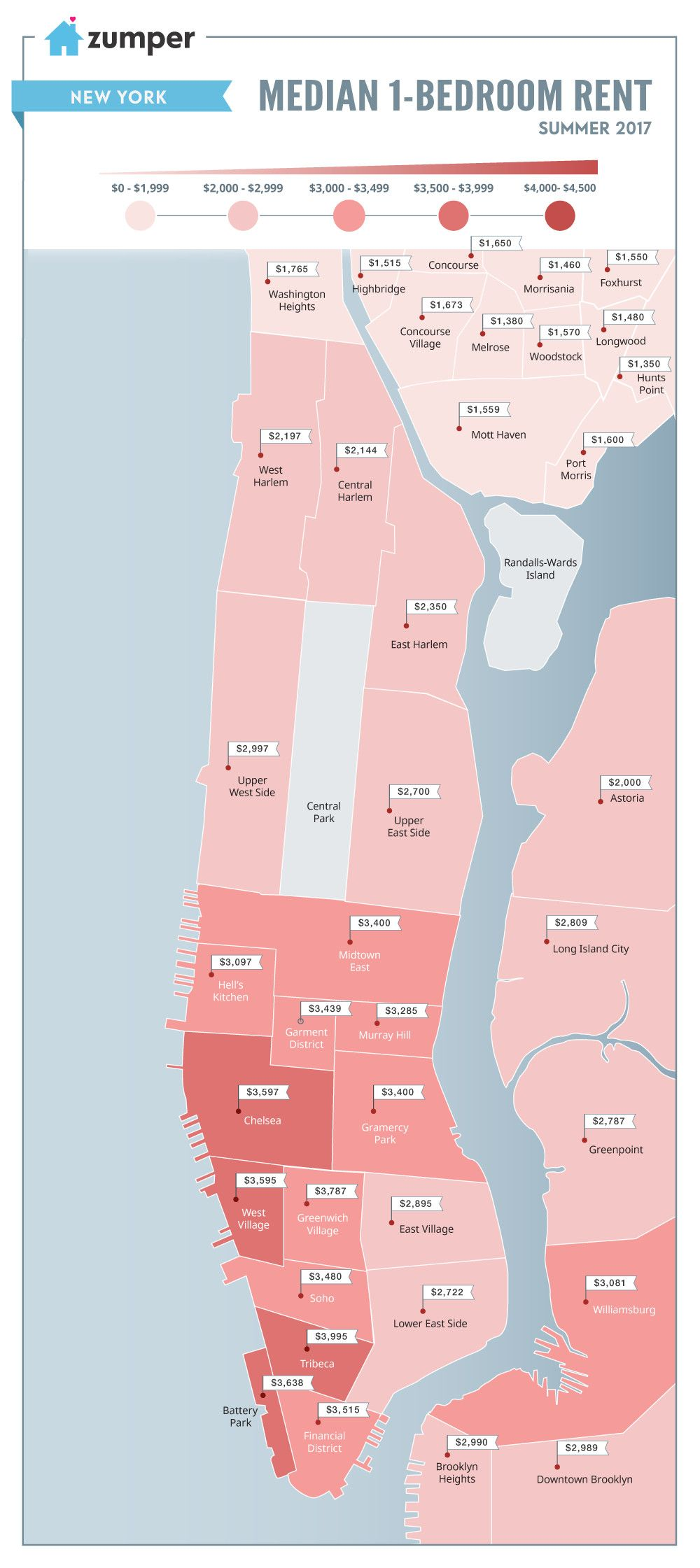 Comparing Manhattan And Brooklyn 1br Rents Across Different Neighborhoods New York Neighborhoods Rent In Nyc Nyc Neighborhoods