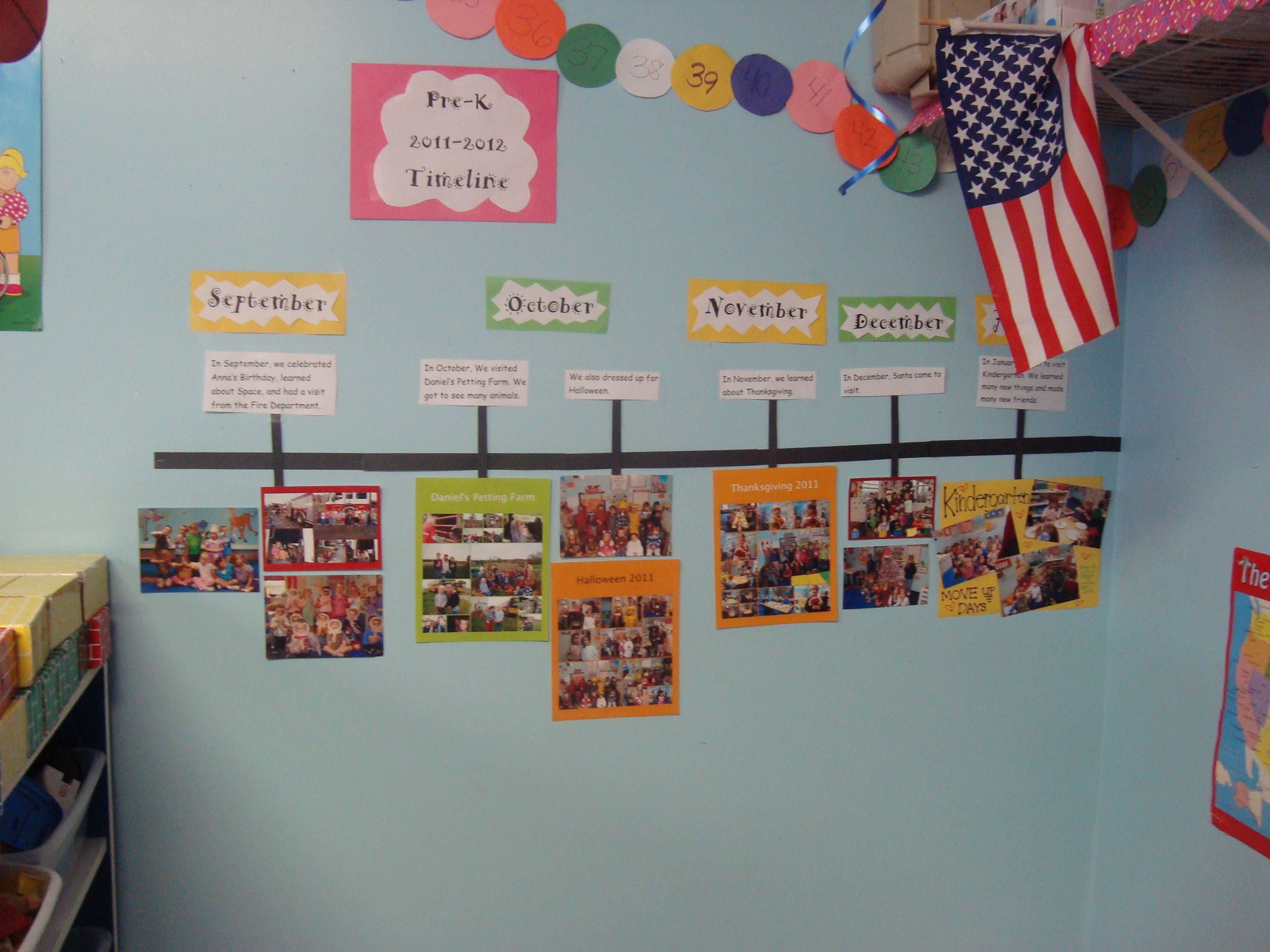 A classroom timeline helps students remember events throughout the ...