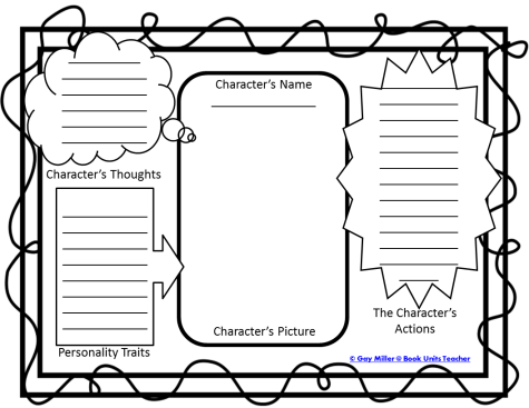 Teaching Character Traits with Graphic Organizers | Anchor charts ...