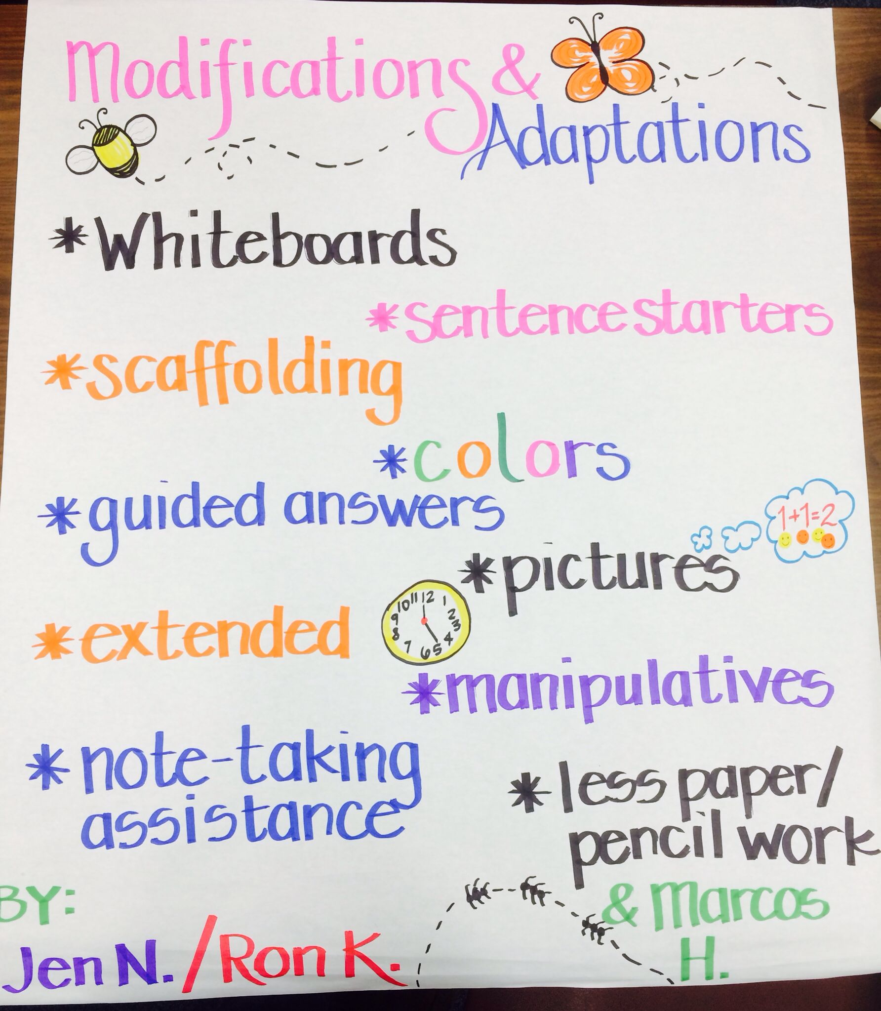 lesson plan modification for ell essays Simplify language by modifying text books, websites, etc to make  informational  text comprehensible for ells  differentiated scaffolded writing worksheets.