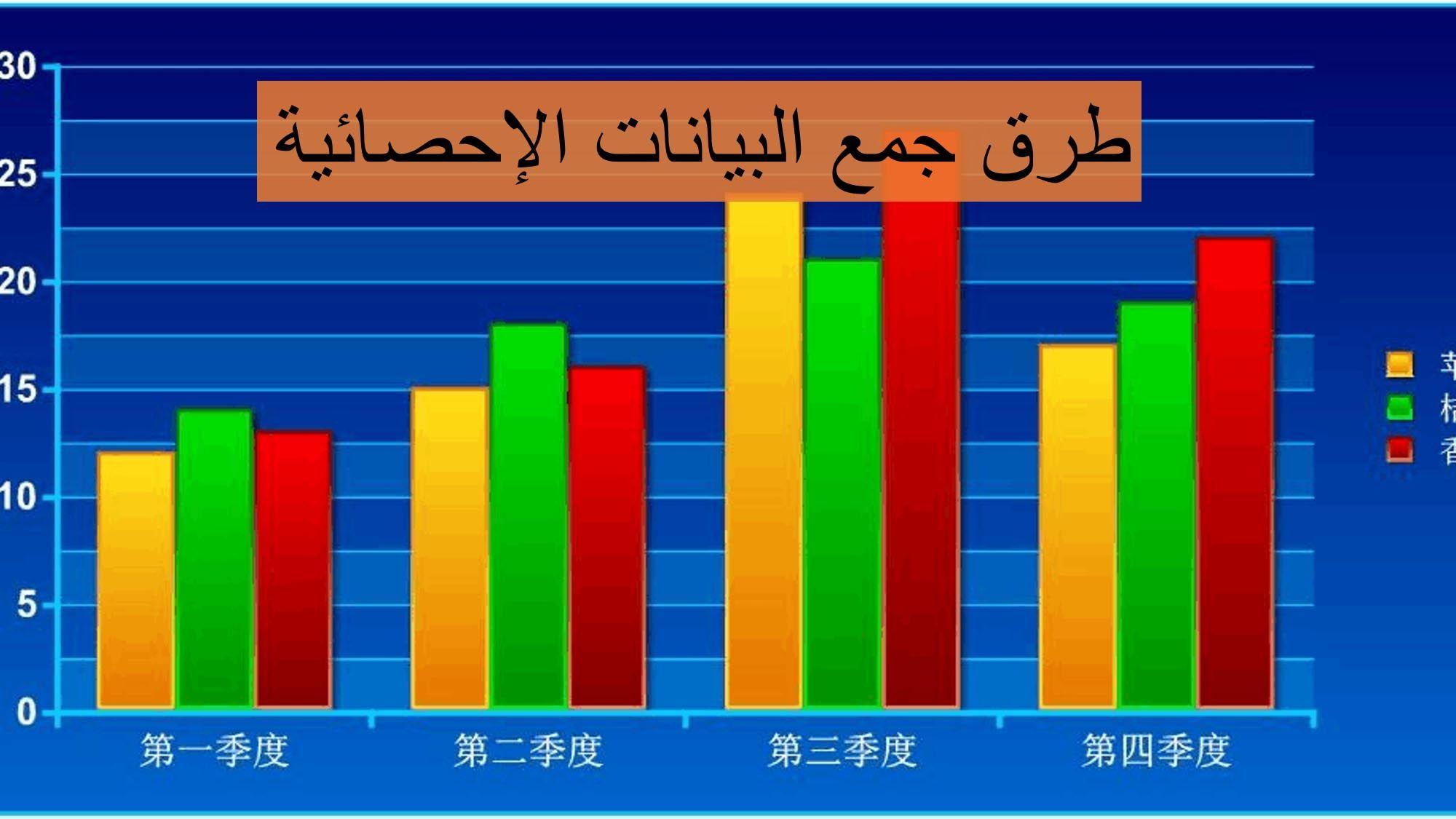 يقوم البحث الإحصائي على عدة مراحل لعل من أهمها تحديد طريقة جمع البيانات الإحصائية بجمع البيانات بطريقة علمية سليمة ومحددة ودقيقة يؤدي إلى الوص Bar Chart Chart