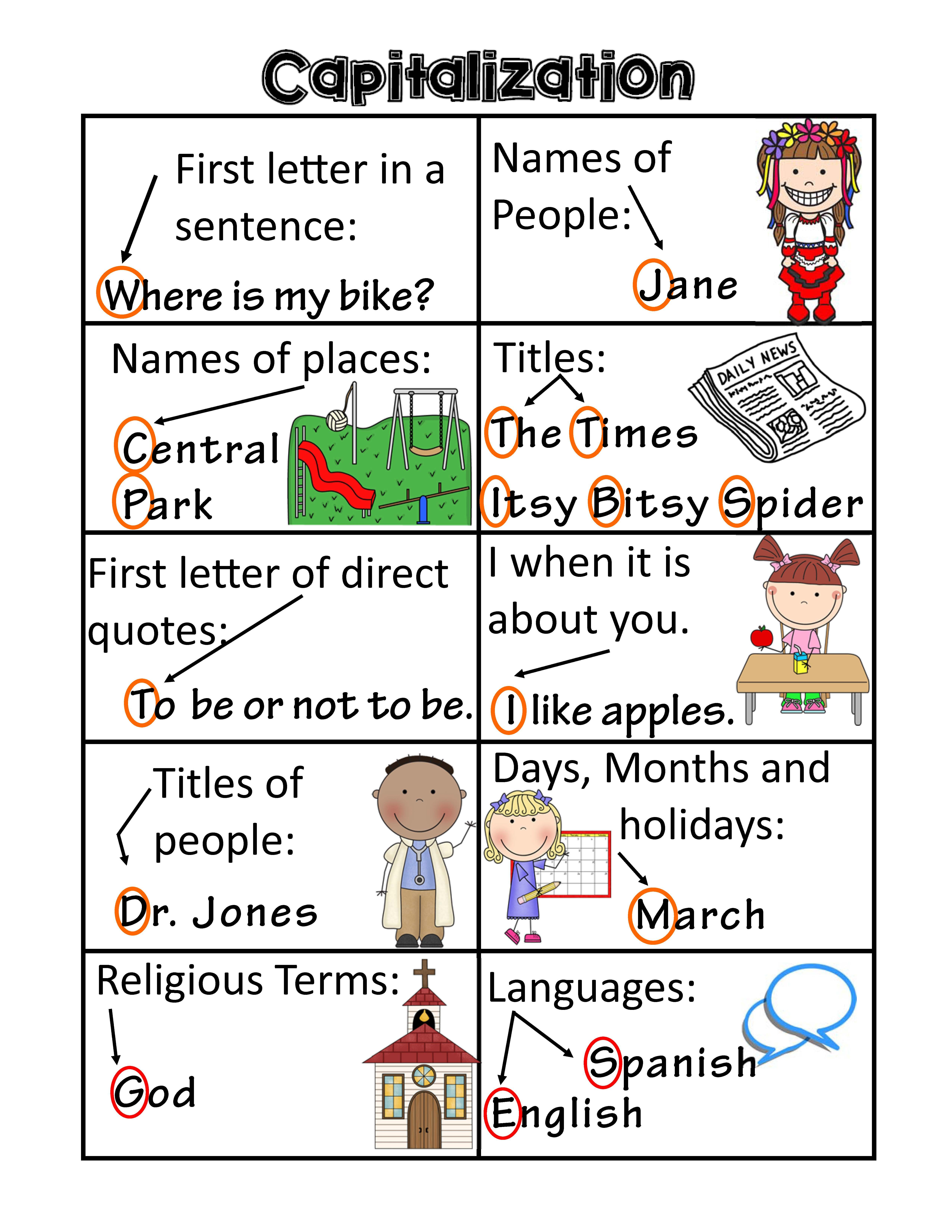 A free when to use capital letters poster. Be sure to check out the free  worksheets for…   Capital letters worksheet [ 6600 x 5100 Pixel ]