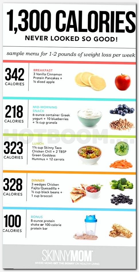 Diet Plans To Lose Weight In 2 Weeks