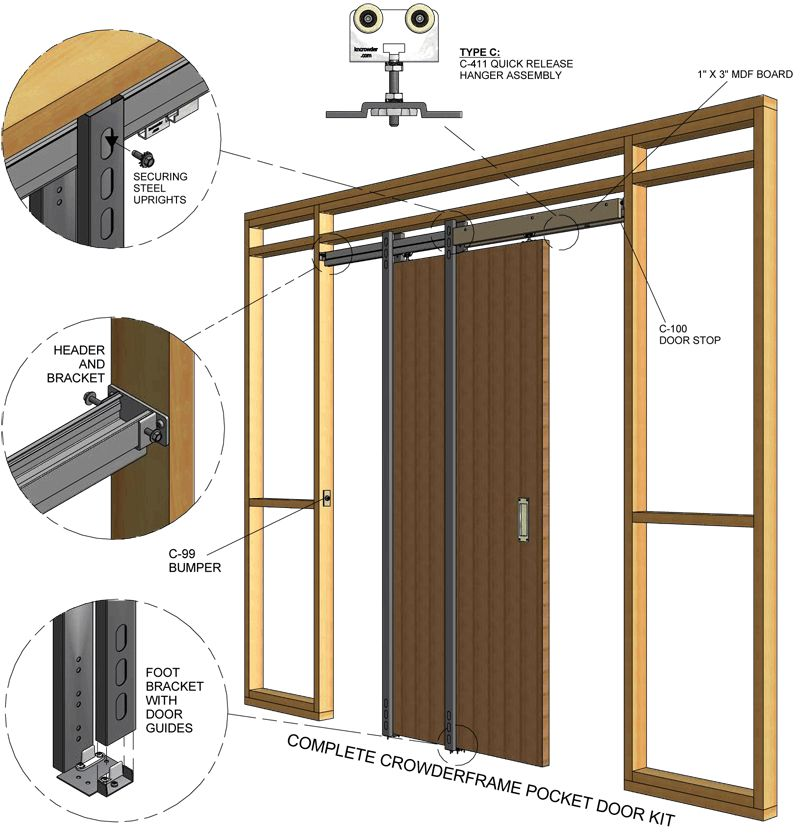 pocket door install progects pinterest pocket doors doors and barn doors. Black Bedroom Furniture Sets. Home Design Ideas