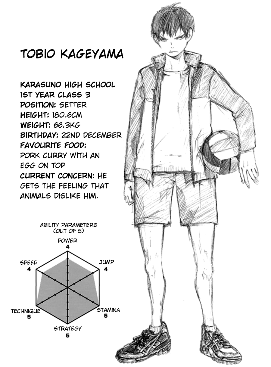 Haikyuu Profiles Kageyama (Karasuno, uniform number 9