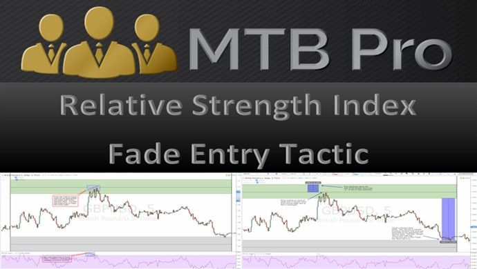 Mtb Pro Rsi Relative Strength Index Fade Tactic My Trading