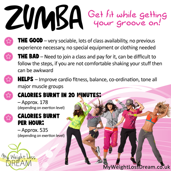 3 Tips For Getting Started With Zumba