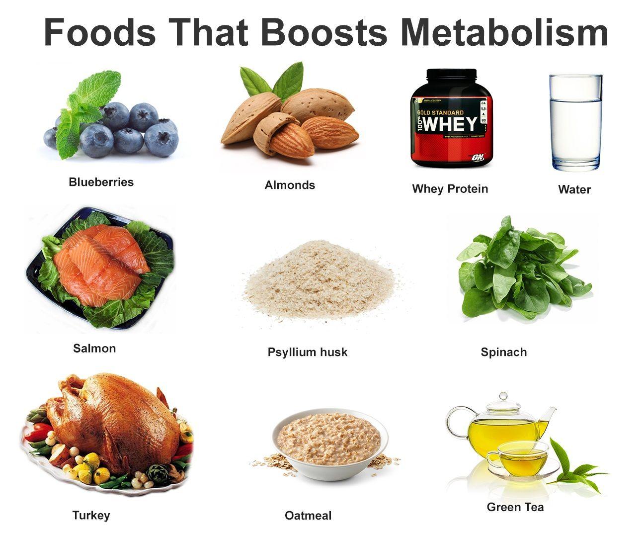 1200 calorie diet weight loss plan Not