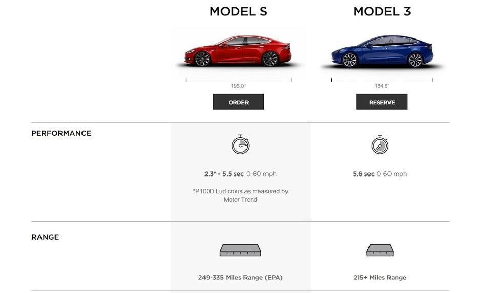 Tesla Model 3 Week Key Specs Released Best Wild Release Candidate Video Yet Tesla Model Tesla Model