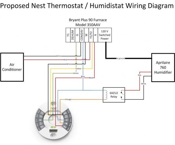 Nest 2.0 + Honeywell HE360 + Relay | Thermostat wiring, House wiring, WirePinterest