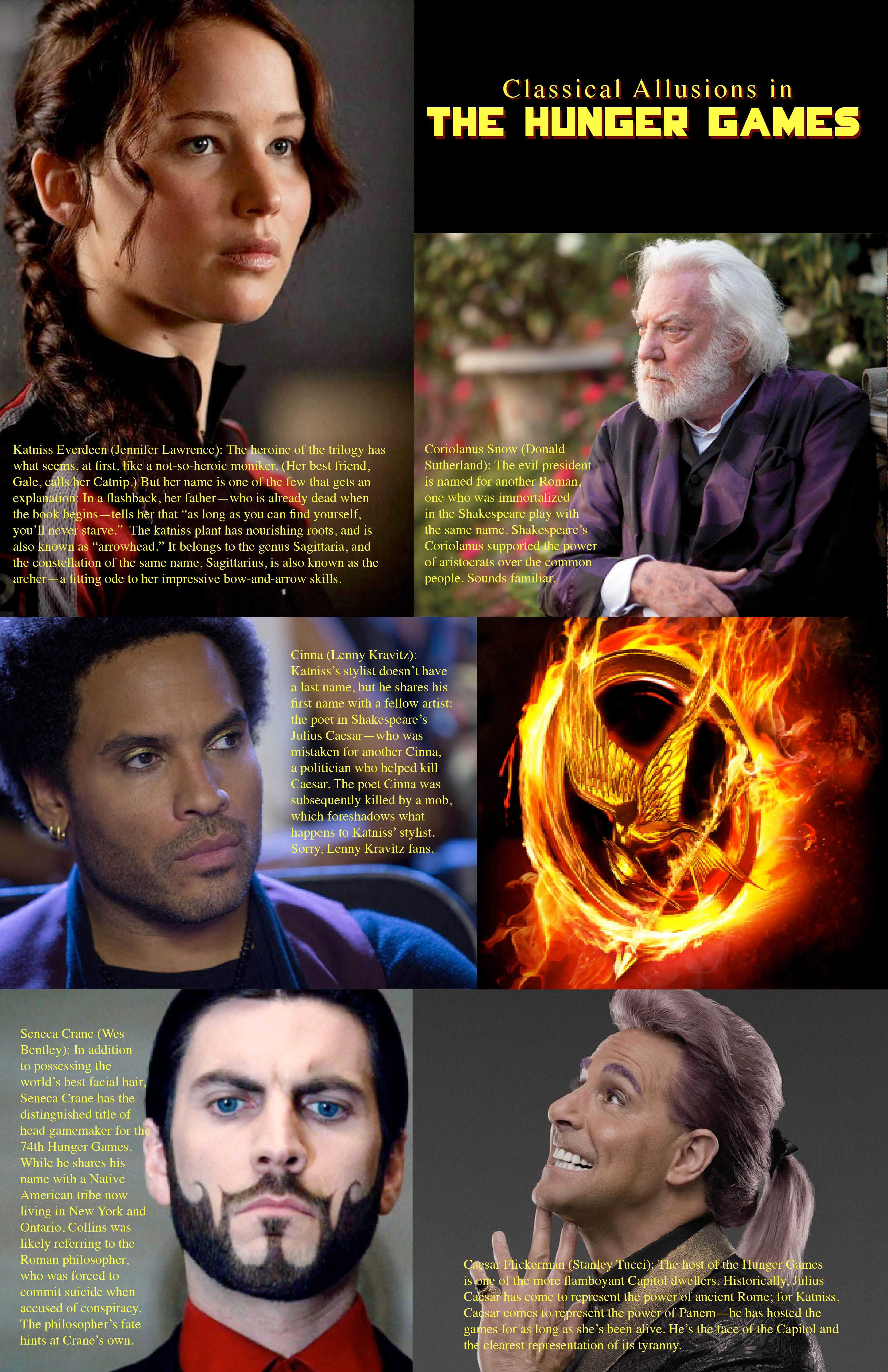 Movie Allusions Google Search With Images Hunger Games Books