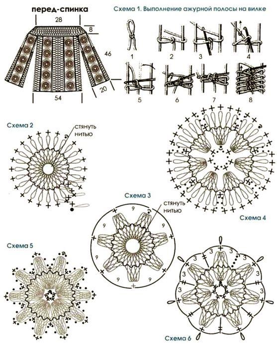 Cómo cerrar el tejido en horquilla de forma circular | crochet ...