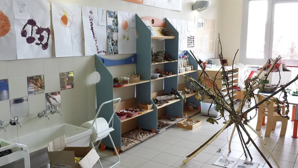 Atelier As A Place Of Experimentation And Creativity Kindergarten